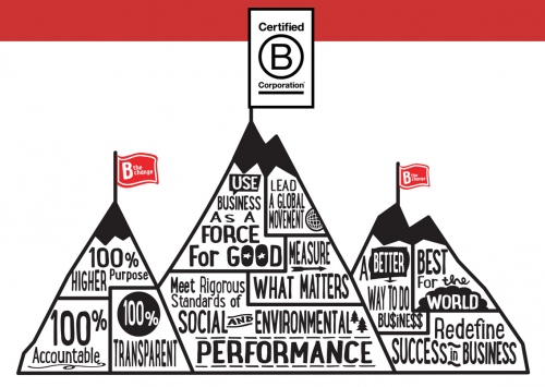 Mountain_Graphic_Bcorp